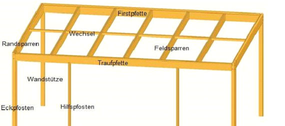 konstruktion 123 wintergarten bausatz. Black Bedroom Furniture Sets. Home Design Ideas
